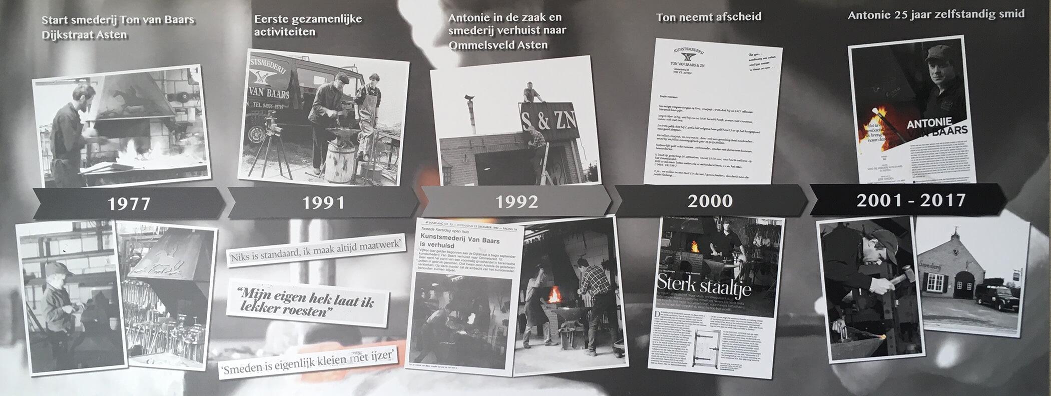 De geschiedenis van de Smederij